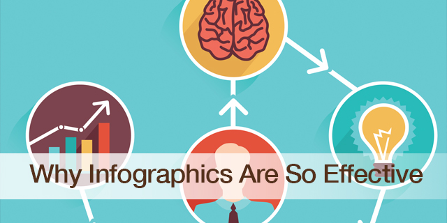 Content tips - Infographics to boost share rate