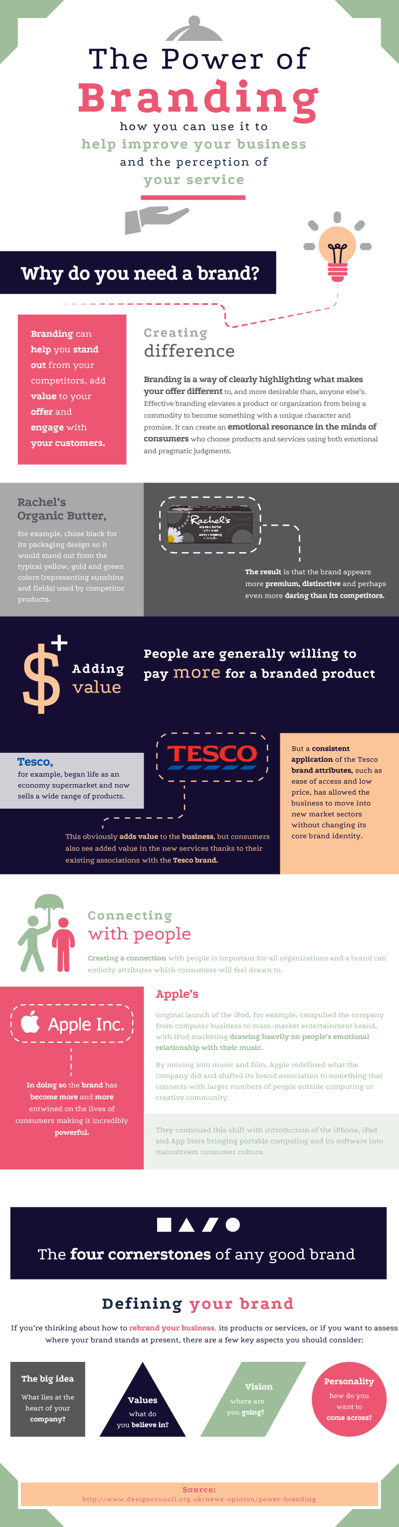 Infographic_The-Power-of-Branding_2
